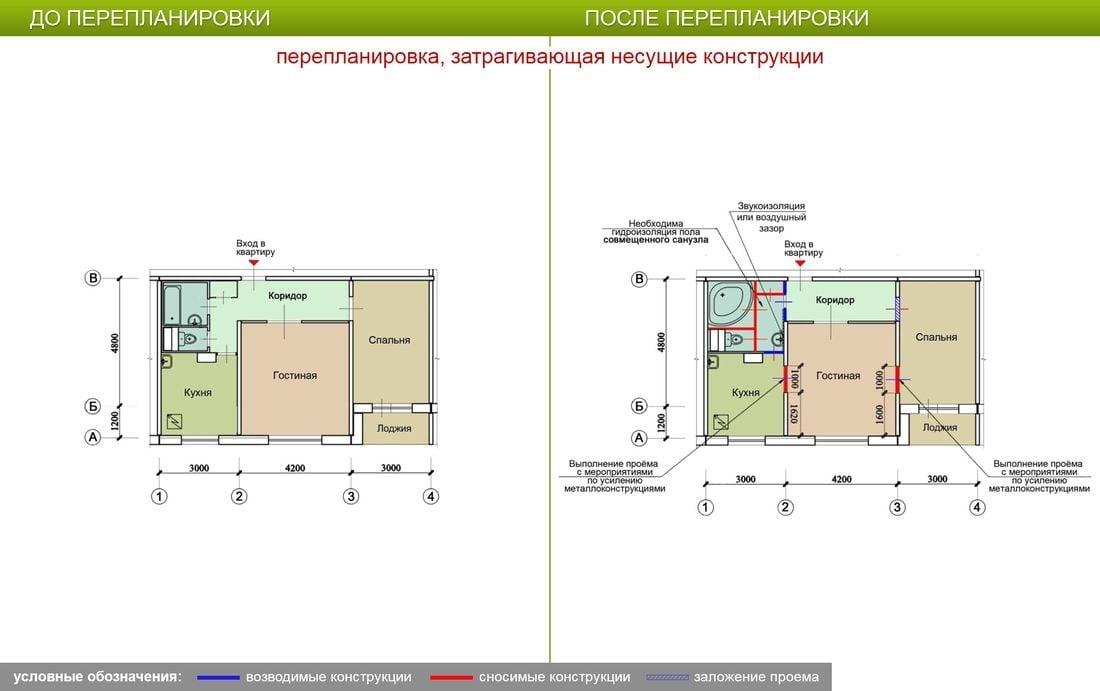 Ремонт коттеджей под ключ в Москве и области Стоимость