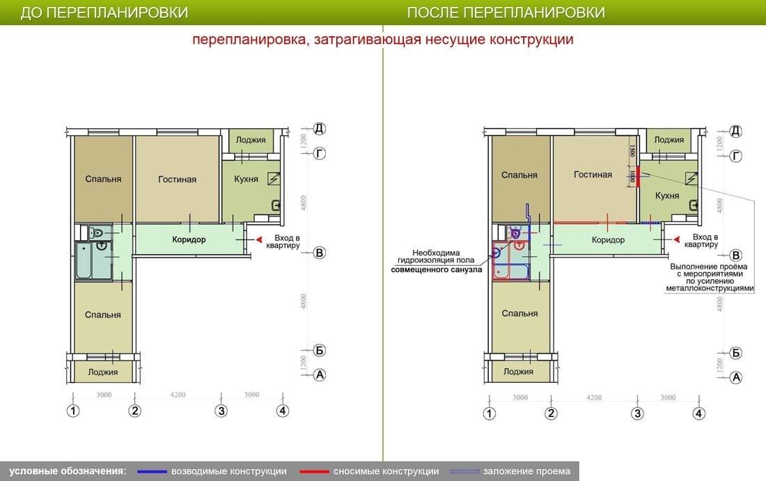 Ремонт домов, квартир, коттеджей Ремонт жилых помещений