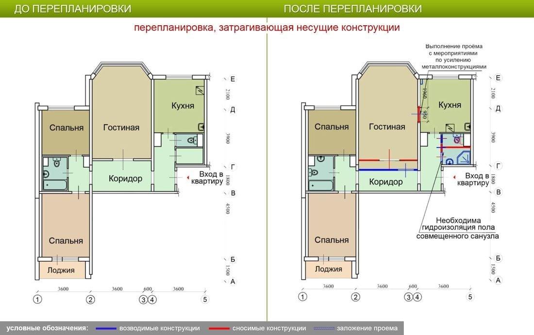 Дизайн интерьера двери - дизайн стандартных квартир фото
